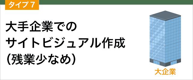 大手企業でのサイトビジュアル作成(残業少なめ)